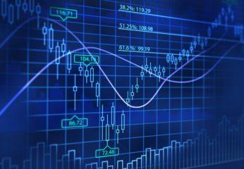 Akciju tirgus modelēšana